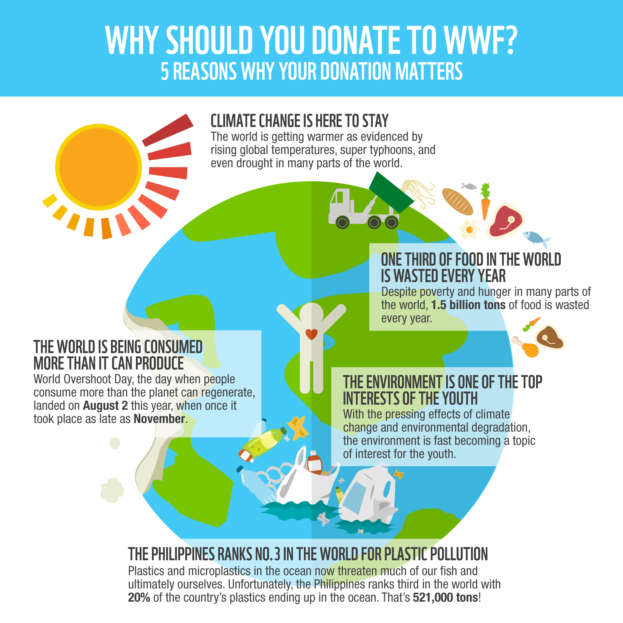 Why Donate Infographic V3-01